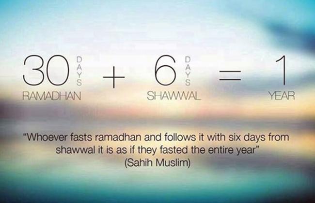 Второй этап поста – месяц Шавваль