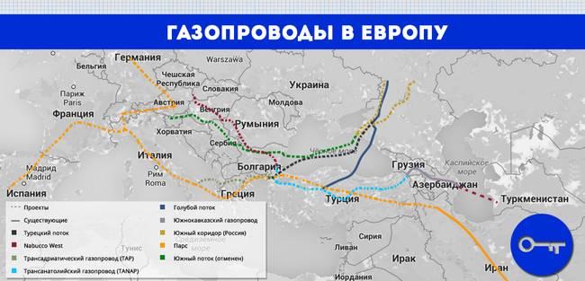Газопроводы в Европу